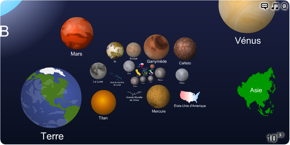 The scale of universe le gigantesque